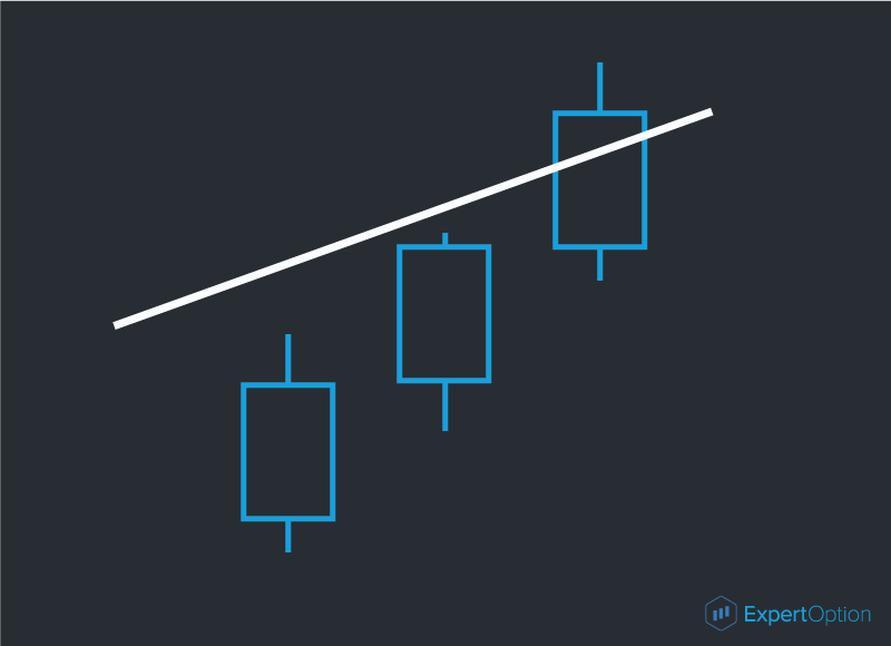This candlestick signalizes soonest tendency reversal